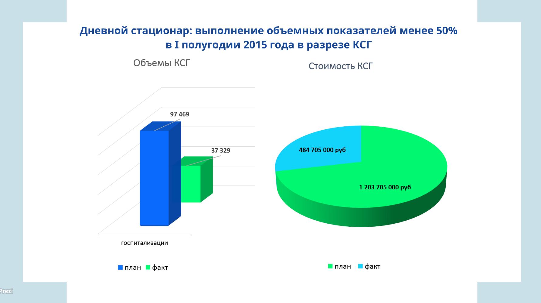 Академия медицинский центр ульяновск на стасова отзывы